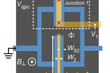 New robust device may scale up quantum tech, researchers say